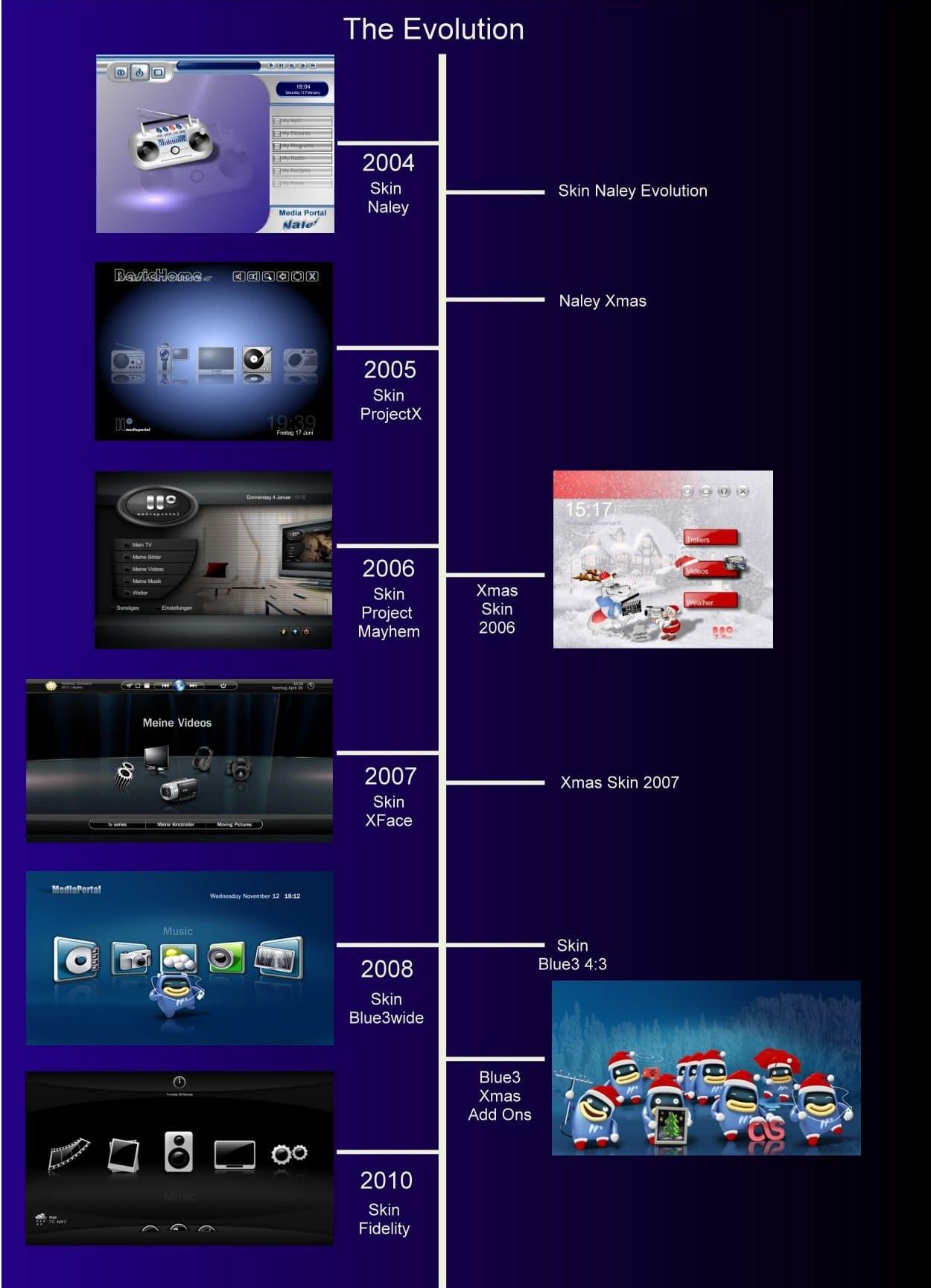 the_evolution.jpg