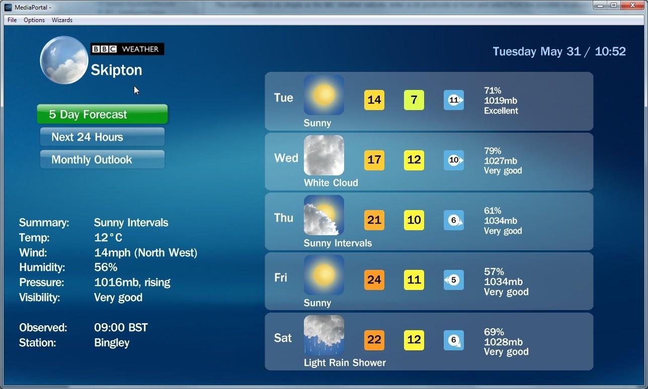 Bbc weather - 5 Day Forecast