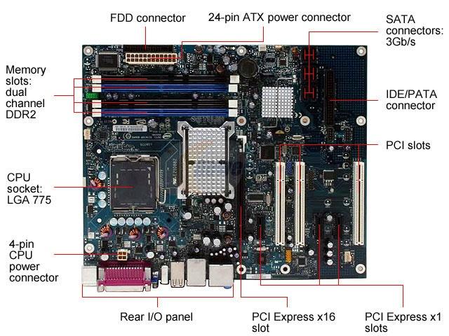 Intel DG965WH Intel Desktop Driver for Mac Download